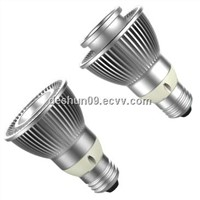 High CRI LED PAR LIGHT/LED SPOTLIGHT