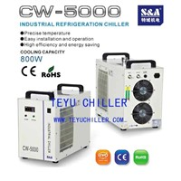 Water chiller for 30W RF laser tube