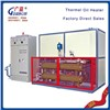 Climate control induction heating boiler