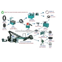Waste Tires Recycling Rubber Powder machine