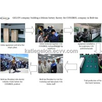 Lithium-ion Cylinder 18650 26650 Battery Small Lab Production Line