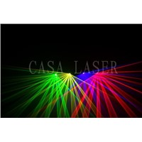 Programmable Laser Projector Christmas Lights 360 mW Stage Dj Disco Lighting Show
