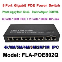 New 8Port POE Switch 10/100M 100m Distance 130W DC& 2Lan Gigabit Port IP Camera CCTV System NVR POE Power Supply Adapter POE 8CH
