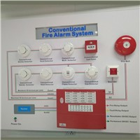new 8 zone Fire Alarm Control Panel  Non- addressable  Fire Control Panel   work with all  Non- addressable detectors