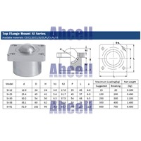 Ahcell SI12  20kg capacity Heavy Duty Square Flange Ball transfer unit SI-12 machined ball bearing wheel roller steel caster