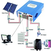 SMART2 MPPT 48V 50A solar controller, 50A Solar panel battery charger, with RS232 Lan Charge Vented ,NiCd, Gel