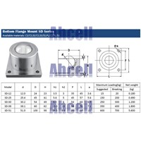 Ahcell SD-30 Heavy Duty flange mounting Ball transfer unit SD30 ball unit conveyor bearing wheel steel ball caster