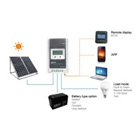 EPsolar 40A 12V 24V Tracer4210A MPPT Solar Charge Controller & MT50 Panel meter & PC communication & remote temperature sensor