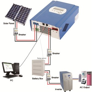 MPPT 60A mppt 60 solar charge controller 12V 24V 48V auto work with lcd display
