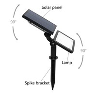 ITimo Outdoor Lighting Solar Powered Panel LED Lawn Garden Lights Landscape Lighting Wall Lamp Garden Lamp Light Sensor