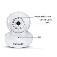 Wanscam HW0021 720P P2P Wifi Indoor IP Camera Support 32G TF Card