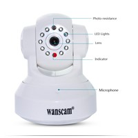 Wanscam HW0024 720P TF Card Ir-cur Indoor IP Camera Support P2P