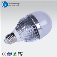 China led bulb lights - quality LED bulb procurement