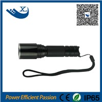 wholesale cheap portable CREE-XPE-R2 best led flashlight