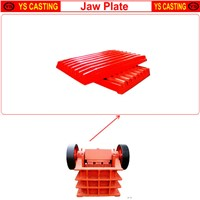 Heat process casting jaw crusher jaw plates