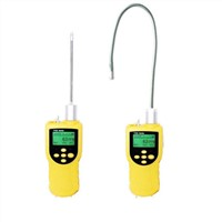 handheld CO2 gas detector wholesale