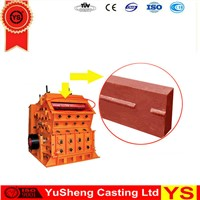 Impact Crusher Spare Parts