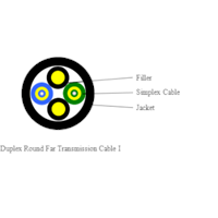 Duplex Round Far Transmission Cable