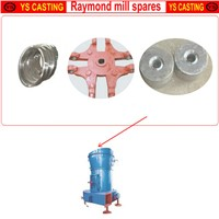 Raymond mill grinding roller made in China