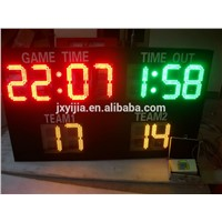 Multi Color Panitball electronic scoreboard