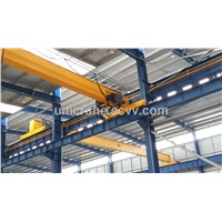 Europe style single girder Overhead cranes with hoist