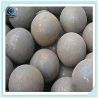 Low Price Forged Steel Ball