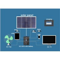 2015 new hot selling portable solar energy system 100W