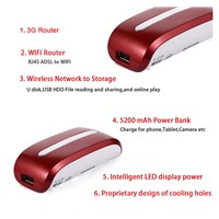 New wifi 3G portable Mobile power supply with wireless router for camera