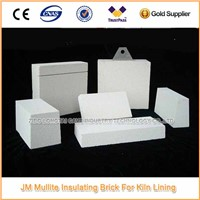 Types Of Kiln Thermal Insulating Brick