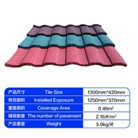 low price rainbow metal roofing sheet