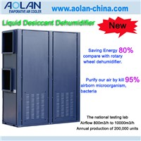Aolan Liquid desiccant air conditioning deep dehumidification cooling units
