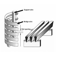 Wedge Wire Filter Element - High Precision Filter
