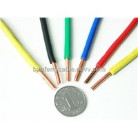 PVC Insulated and Sheatned Electrical Wire