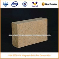 Types Of Fire Refractory Magnesia Brick