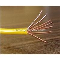 H07V-R Cable Wire