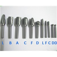 Carbide Burrs Manufacturer in China