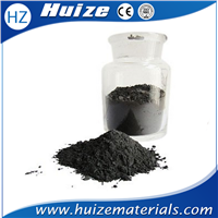 High Quality Molybdenum Powder of Molybdenum Product