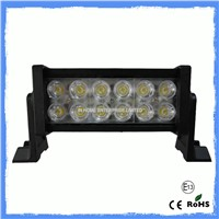 auto led work light for offroad, jeep, truck, automobile spare parts