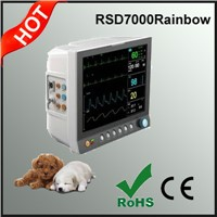 Multi Parameter Patient Monitor for Veterinary
