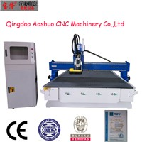 ATC woodworking cnc router 2040 with servo motor