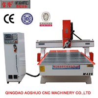 See larger image China 3D relief carving ATC MDF 5 axis cnc router