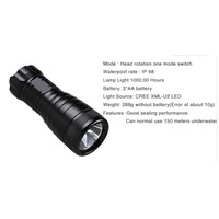 LED flashlight with different colors, factory