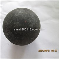 Top Rank Grinding balls for Minings