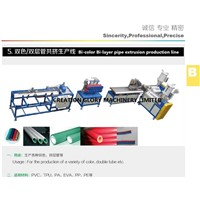 High Efficiency Double Layer Plastic Pipe Extrusion Production Line
