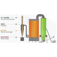 Rice Husk Furnace Dryer