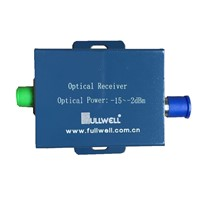 FTTH Filter Optical Receiver (FWR-1000/D)