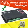 rf transmitter and receiver Modbus Ethernet Data Logger
