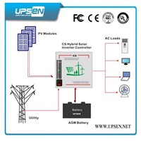 Hybrid Solar Inverter with Built in MPPT Solar Controller