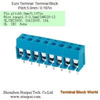 Wire Protector Terminal | Pitch: 2.5 / 3.5 / 3.81 / 5.0 / 5.08 / 6.35 / 9.5 / 10.16mm, Etc.
