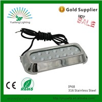 LED BOAT LIGHT/LED MARINE LIGHT